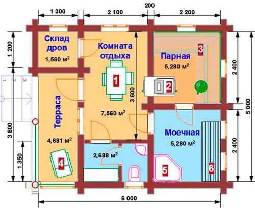 Схема бани 6х6 с туалетом